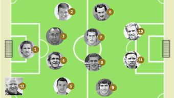 Das Intellektuellen-Team: Diese Spieler haben mehr als nur Fussball im Kopf.