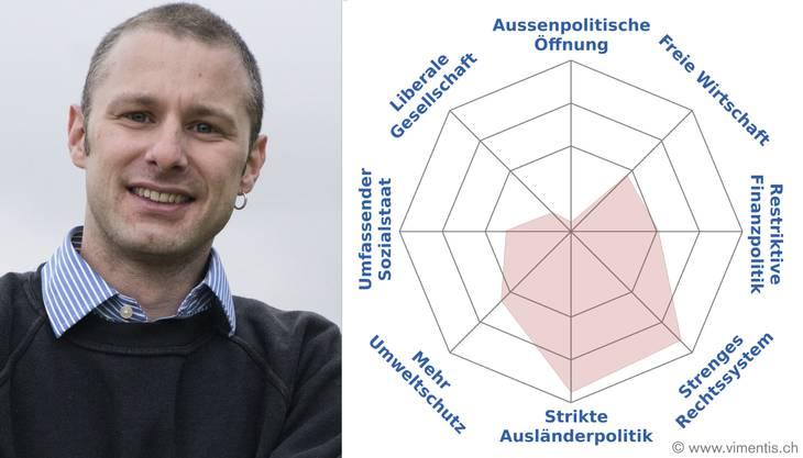 Philippe Hofmann (CVP)