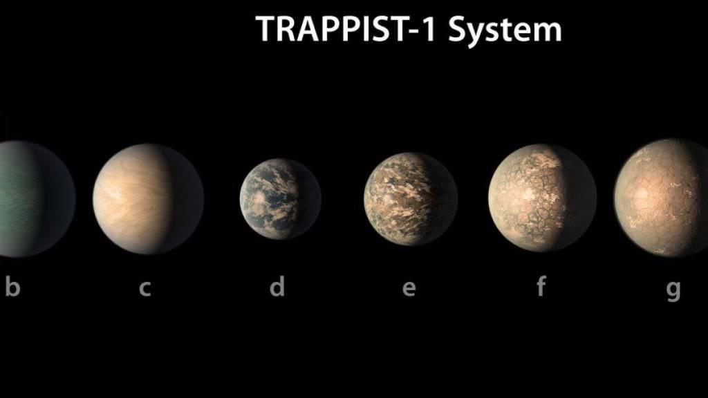 Die sieben Planeten beim Stern TRAPPIST-1: e ist der Erde am ähnlichsten.