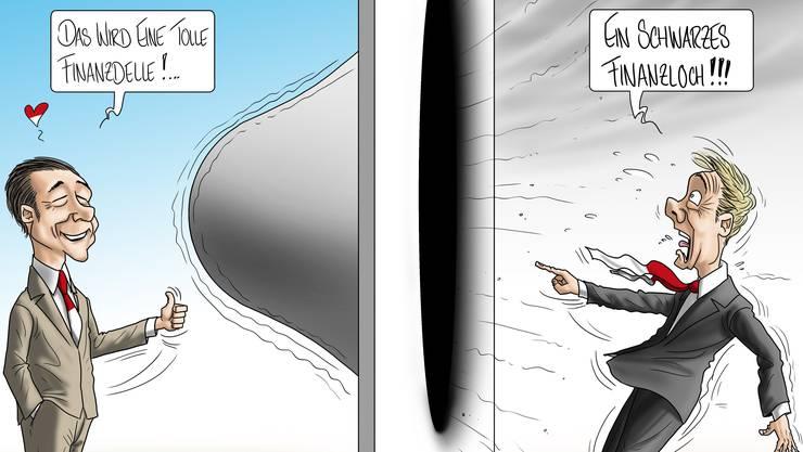 Finanzdelle versus Finanzloch.