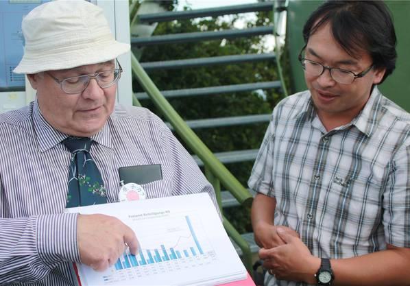 Erhard Schulz erklärt als Leiter der Innovation Academy japanischen Gästen den Windstrom-Ertrag.