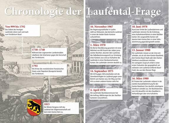 Die Chronologie der Laufental-Frage 1.2