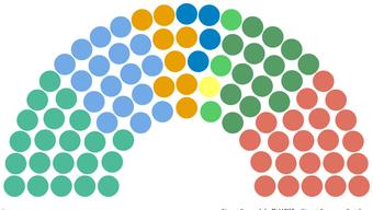 Landratswahlen Baselland (1)