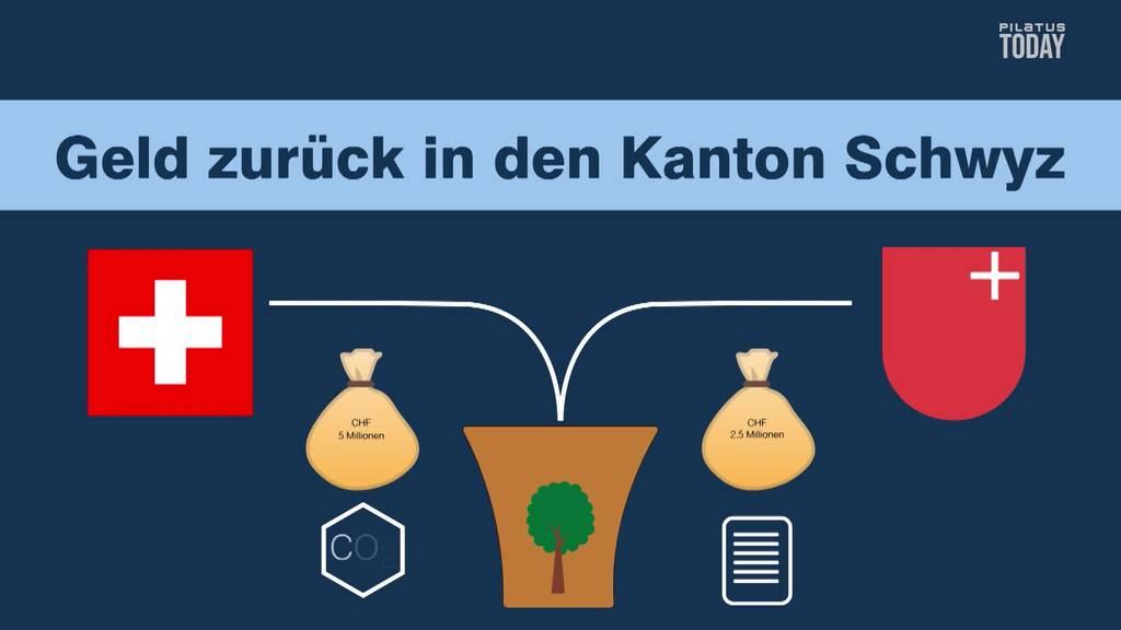 Schwyzer Stimmvolk stimmt für neuen Energieförderungs-Fond