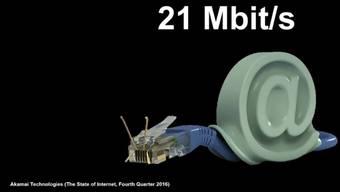 Im Durchschnitt surfen die Schweizer mit 21 Mbit/Sekunde. Mit dem neuen Glasfaser-Internet von Salt ist man (theoretisch) fast 500 Mal schneller.
