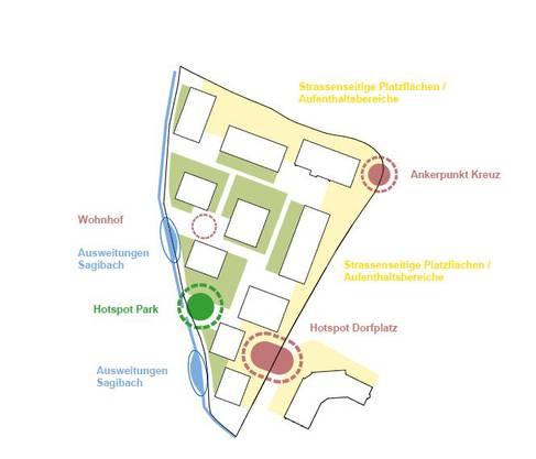 """Das """"Kreuz"""", der neue Dorfplatz, die Wohnnutzung gegen den Sagibach hin und ein kleiner Park sind die wichtigsten Elemente in der Planung."""