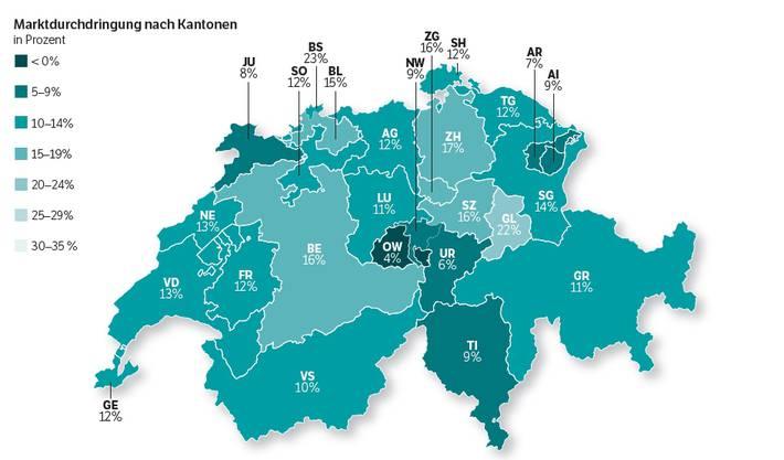 So viele Schweizer gehen ins Fitnesscenter