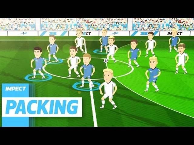 Packing - Gegner überspielen im Fußball