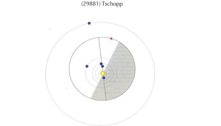 Der rote Punkt auf der Grafik zeigt, wo Fabian David Tschopps Asteroid liegt.