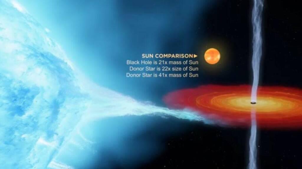 Schwarzes Loch in der Milchstrasse massiver als angenommen