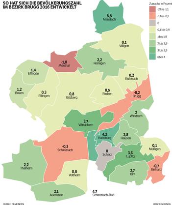 Bevölkerung Brugg statistik
