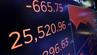 Bereits am Freitag fiel der Dow Jones um 666 Punkte.
