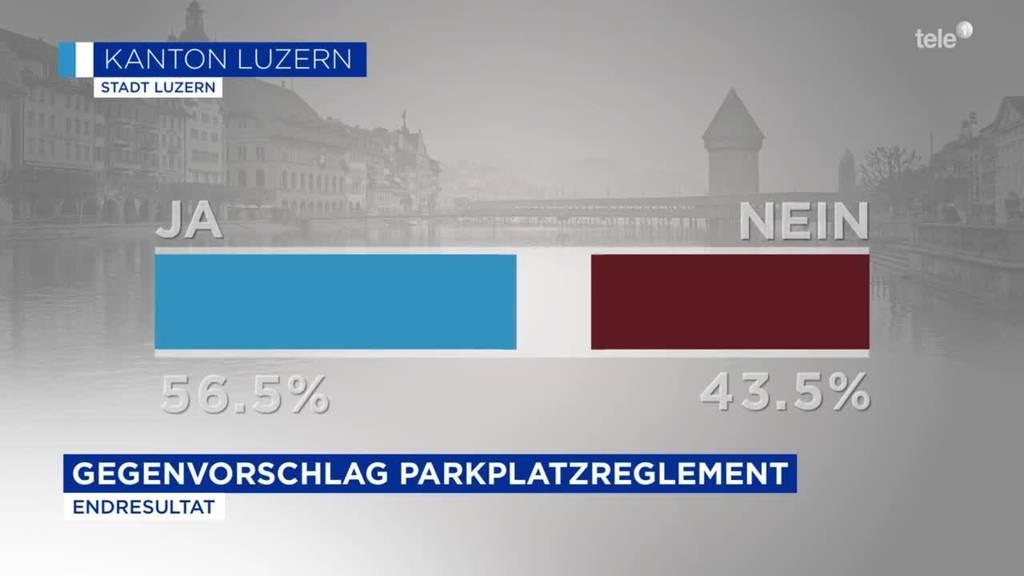 Entscheid zu Parkplatzvorlagen Luzern