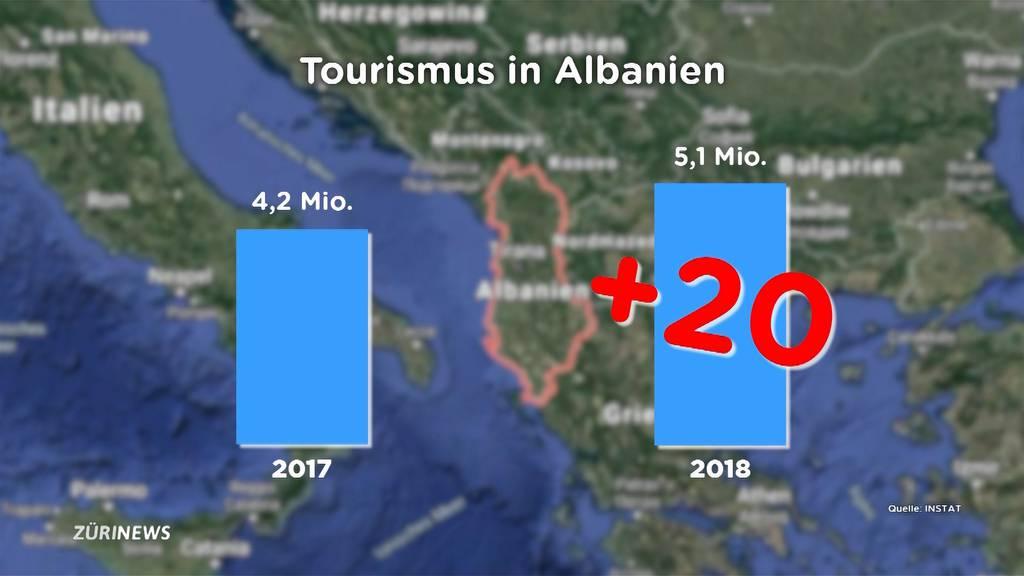 Buchungs-Boom Albanien: Wieso der Balkanstaat das neue Trendziel ist