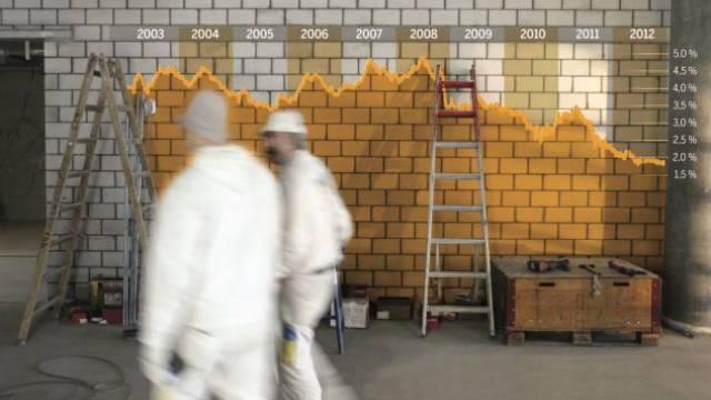 Mitte Woche sanken die Hypothekarzinsen auf ein neues Allzeit-Tief. Die Folge: Überall im Lande wird gebaut. Grafik Stefan Stalder