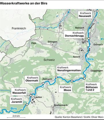 Wasserkraftwerke an der Birs