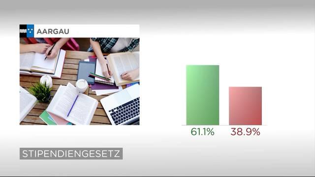 Aargauer nehmen Stipendiengesetz mit 61,1 Prozent an